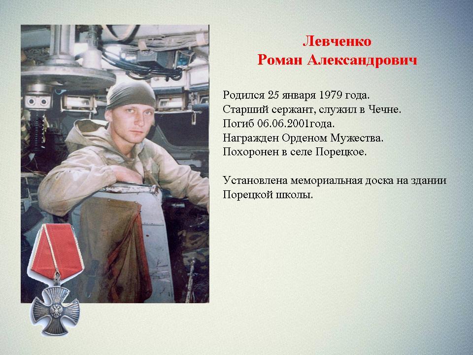 Член союза художников россии федосеев игорь валентинович